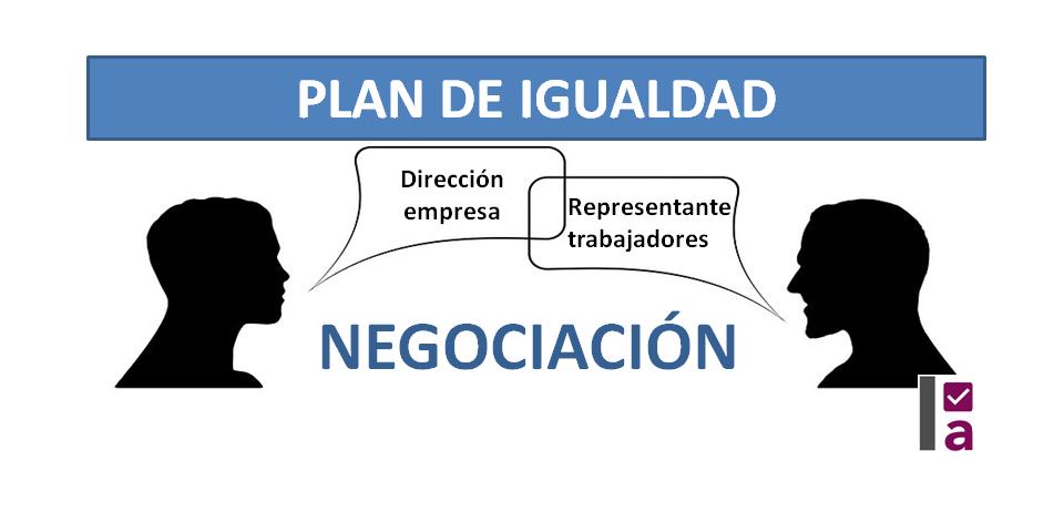 Negociación Plan de iguadald